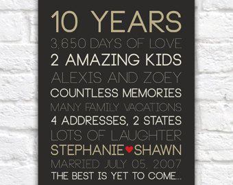 Anniversary Gift For Man 10 Year Anniversary Any Year Gifts For Men Anniversa Mens Anniversary Gifts Personalized Retirement Gifts 10 Year Anniversary Gift