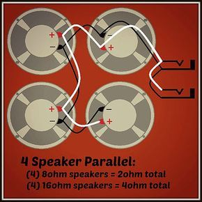 Wiring diagrams for guitar speaker cabinets | Guitar cabinet, Diy guitar  amp, Acoustic guitar amp | Bass Cabinet Wiring Diagrams Parallel |  | Pinterest