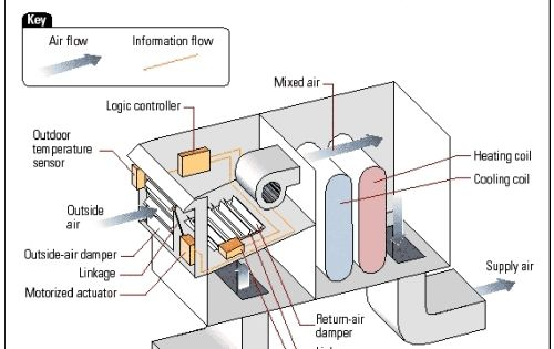 Geothermal Heat Pump Installed Google Search Geothermal Energy Geothermal Heat Pumps Geothermal