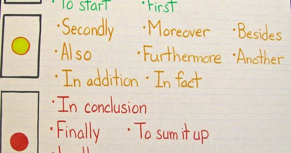 Awesome transitions anchor chart