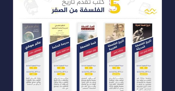 Pin By Investor2030 On Philosophy فلسفة Personal Care Toothpaste Boarding Pass