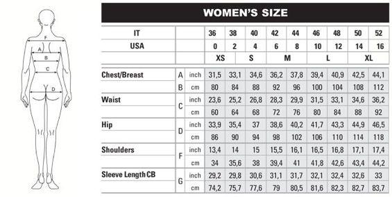 Bra Size Conversion Chart Bra Size Converter Bra Size Calculator Bra Size Calculator Bra Size Charts Bra Chart