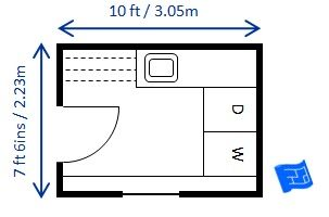 Laundry Room Dimensions Laundry Room Layouts Laundry Room Flooring Laundry Room Design