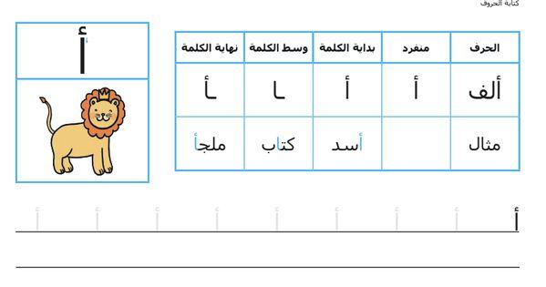 إن كنت تفتقد في نتائج البحث الحصول على أوراق عمل عربي للصف الأول عن الحروف فلاداعي للقلق فقط كل ماعليك هو الدخول على موقعنا Lettering Letter Worksheets Grade 1