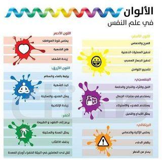 الألوان في علم النفس استغلها لمزاج وإنتاجية أفضل Learning Websites Intellegence Positive Notes