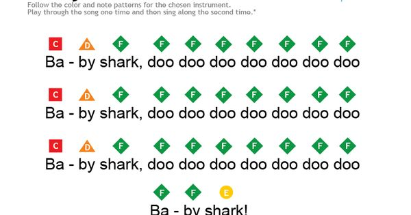 Baby Shark Piano Notes Color Me Mozart Piano Notes Songs Piano Sheet Music Letters Piano Songs For Beginners