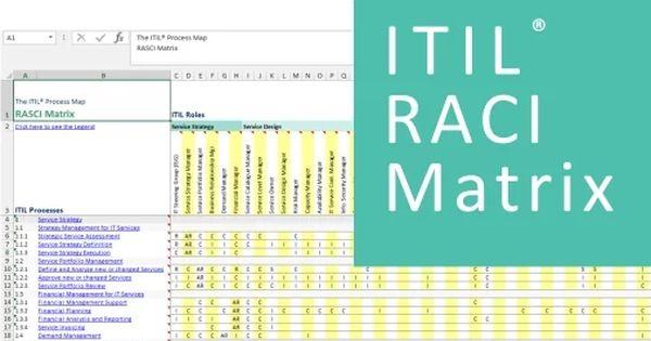 Video Itil Raci Matrix Process Map Change Management Sample Resume