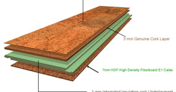 Diagram Showing How Kapriz Constructs Their Cork Flooring Resilient Flooring Cork Flooring Cork Underlayment