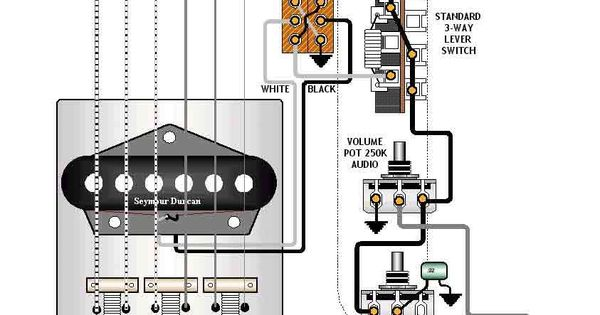 seymour duncan p b wiring diagram get free image about 3- Way Switch Wiring Diagram Fender Fender Telecaster Wiring Schematic