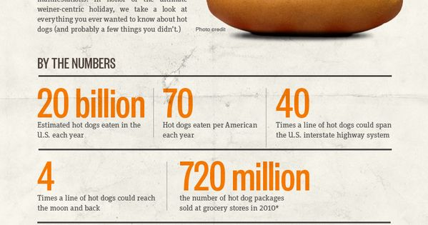 Food Slogans Ideas: 15 Catchy Hot Dog Slogans And Great Taglines