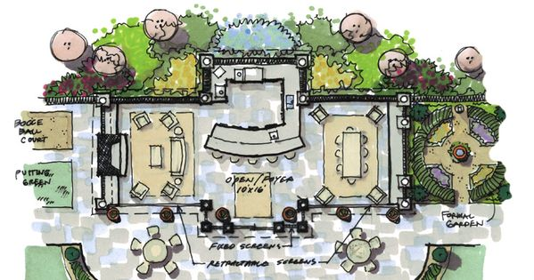 Outdoor kitchen framing plans outdoor kitchen design for Indoor gardening kalamazoo