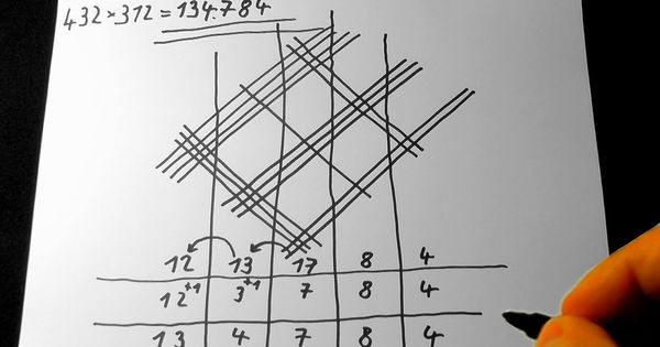 Drawing Lines For Multiplication : Ancient oriental chinese maya japanese multiplication
