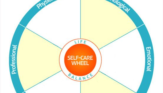 Have a Balanced Life for Better Self-Care | Self care ...