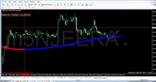 Ncdex Jeera Forex Currency Repainting
