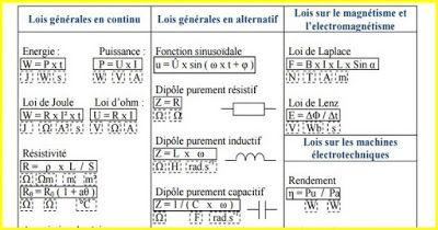 Les Cours D Electromecanique Cours Electronique Electricite Electrotechnique Automatises Mecanique Labels Electronics Airline
