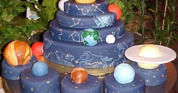 solar system mitzvah - photo #14