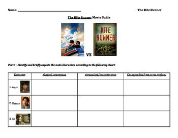 The Kite Runner Movie Comparison Guide In 2021 The Kite Runner Movie Guide Movies