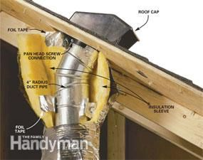 Venting Exhaust Fans Through The Roof Exhaust Fan Roof