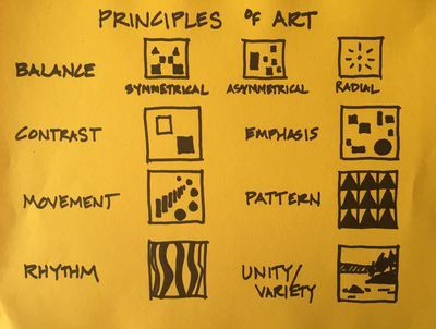 The 8 Elements Of Composition In Art Composition Art Principles