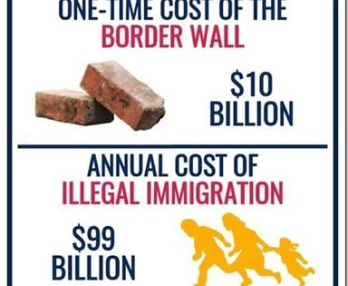 Pin By Firespirit Designs On New Common Sense Political Humor Truths Memes Quotes Immigration