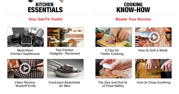 The Fit Kitchen - Mens Fitness