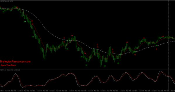 Bams Bung Trading System Forex Strategies Forex Resources