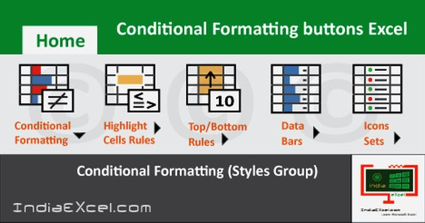 Conditional Formatting buttons description of Styles group Excel