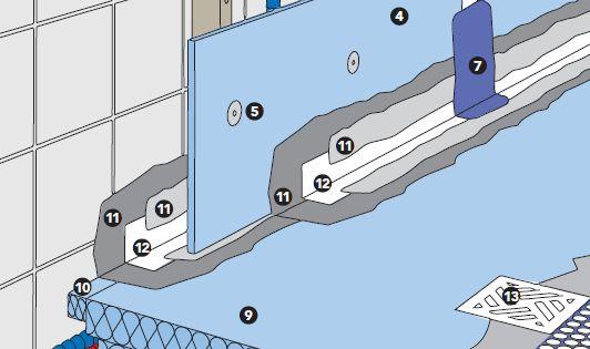Détail de la composition de l\u0027espace douche à l\u0027italienne - Plan Electrique Salle De Bain