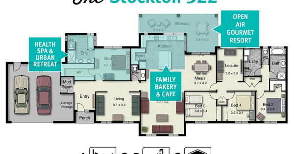 If You Have A Wide Or Acreage Block Of Land The Stockton