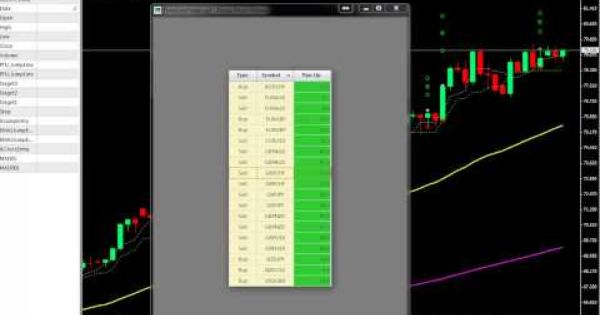 New Trend On Forex Indicators: Amazing Forex Strategy - Business (11 ...