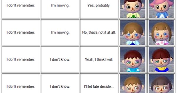 English Face Guide For Animal Crossing: New Leaf