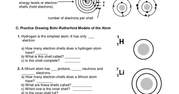 How to Do Bohr Diagrams | HOW DO YOU DRAW A BOHR-RUTHERFORD MODEL OF ...
