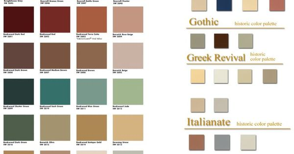 Italianate victorian paint colors federal gothic - Federal style interior paint colors ...