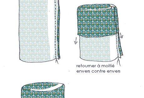 comment fabriquer un sac tissu sacs en tissu tissu et diy. Black Bedroom Furniture Sets. Home Design Ideas