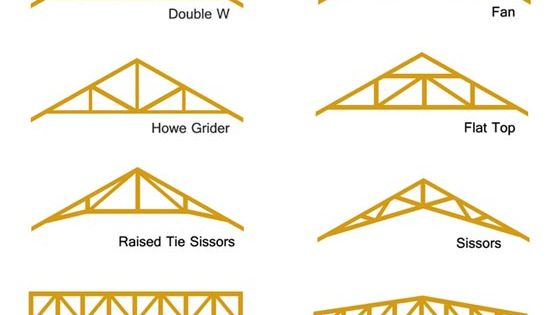 Best Different Types Of Roof Truss Woodworking Pinterest 400 x 300