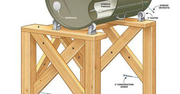 13 best compost tumblers composteur rotatif composteurs. Black Bedroom Furniture Sets. Home Design Ideas
