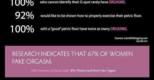 sexual orgasms same sex marriage statistics