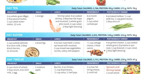 ]high protein meal plan