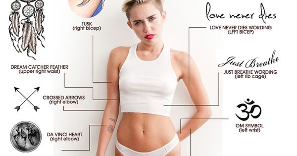 Miley's Tattoo Placement