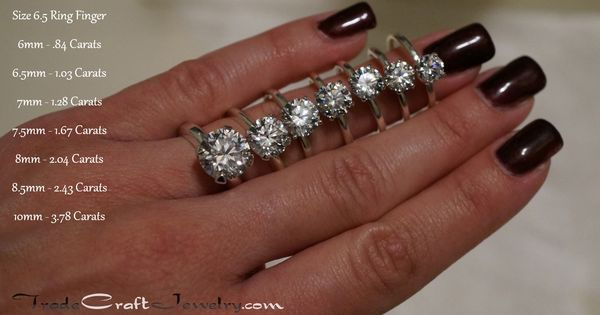 Pin On Cubic Zirconia Engagement Rings Sterling Silver