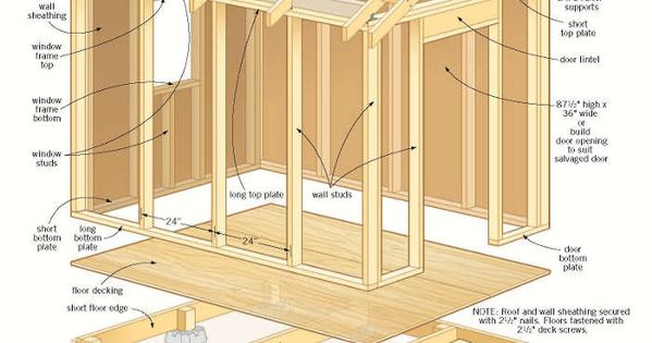 plan gratuit pour construire un cabanon design pinterest plan gratuit cabanon et construire. Black Bedroom Furniture Sets. Home Design Ideas
