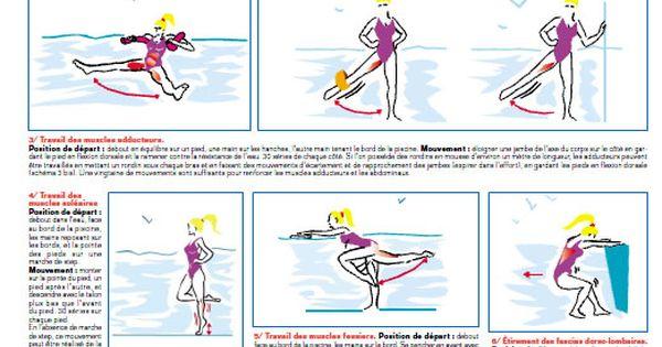 Natation pour se muscler et perdre du ventre for Exercice piscine pour maigrir