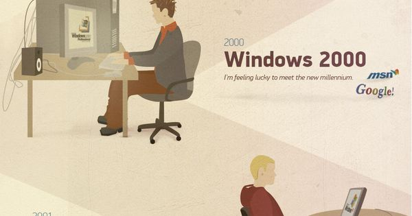 #Microsoft windows evolution