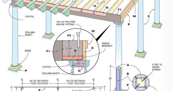 How to build a pergola the family handyman diy pergola for Family handyman house plans