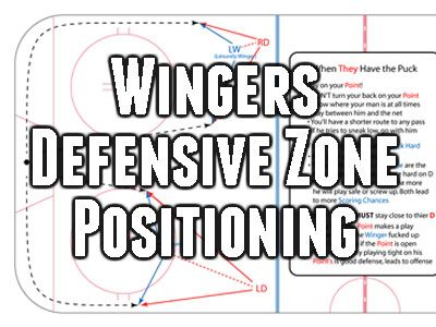 Wingers Positioning In The Defensive Zone Hockey Workouts Hockey Goal Hockey Training