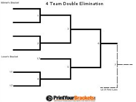 Double Elimination Tournament Brackets Printable Printable Brackets Tournaments Bracket