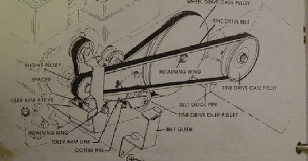 Belt Diagram For Gilson Rear Tine Tillers Rear Tine Tiller