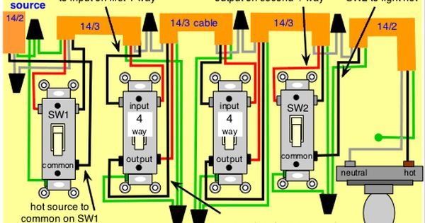 5 way light switch wiring diagram - Google Search | Light switch wiring,  Installing a light switch, 3 way switch wiringPinterest