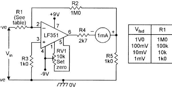 a dc millivoltmeter circuit