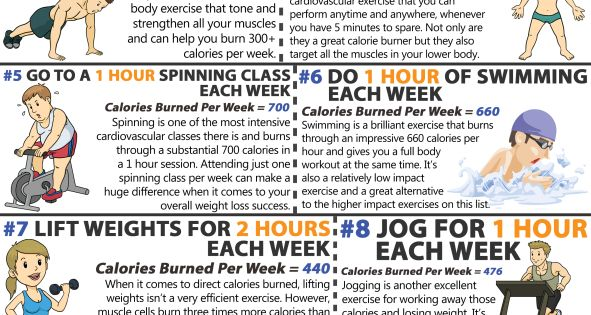 10 Step Weight Loss Exercise Plan   Free Fitness Tips weightloss exercise